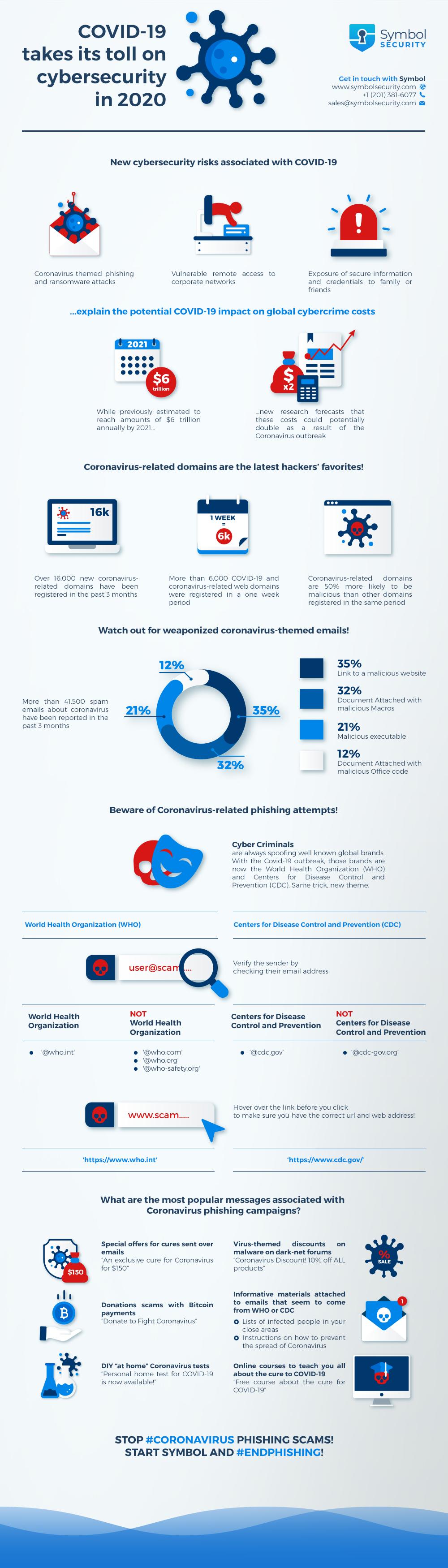 infographic_Symbol