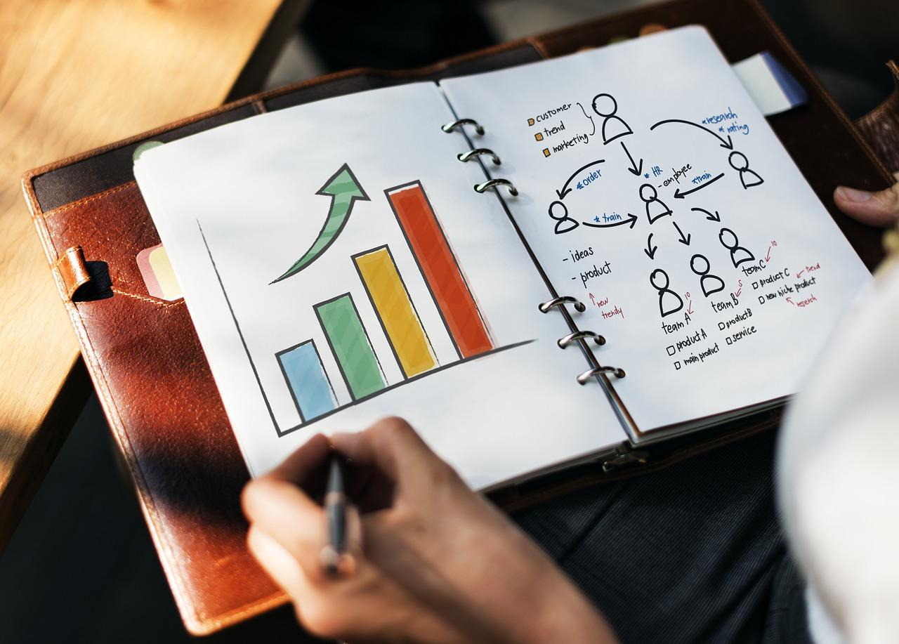 B2b-digital-marketing-strategies