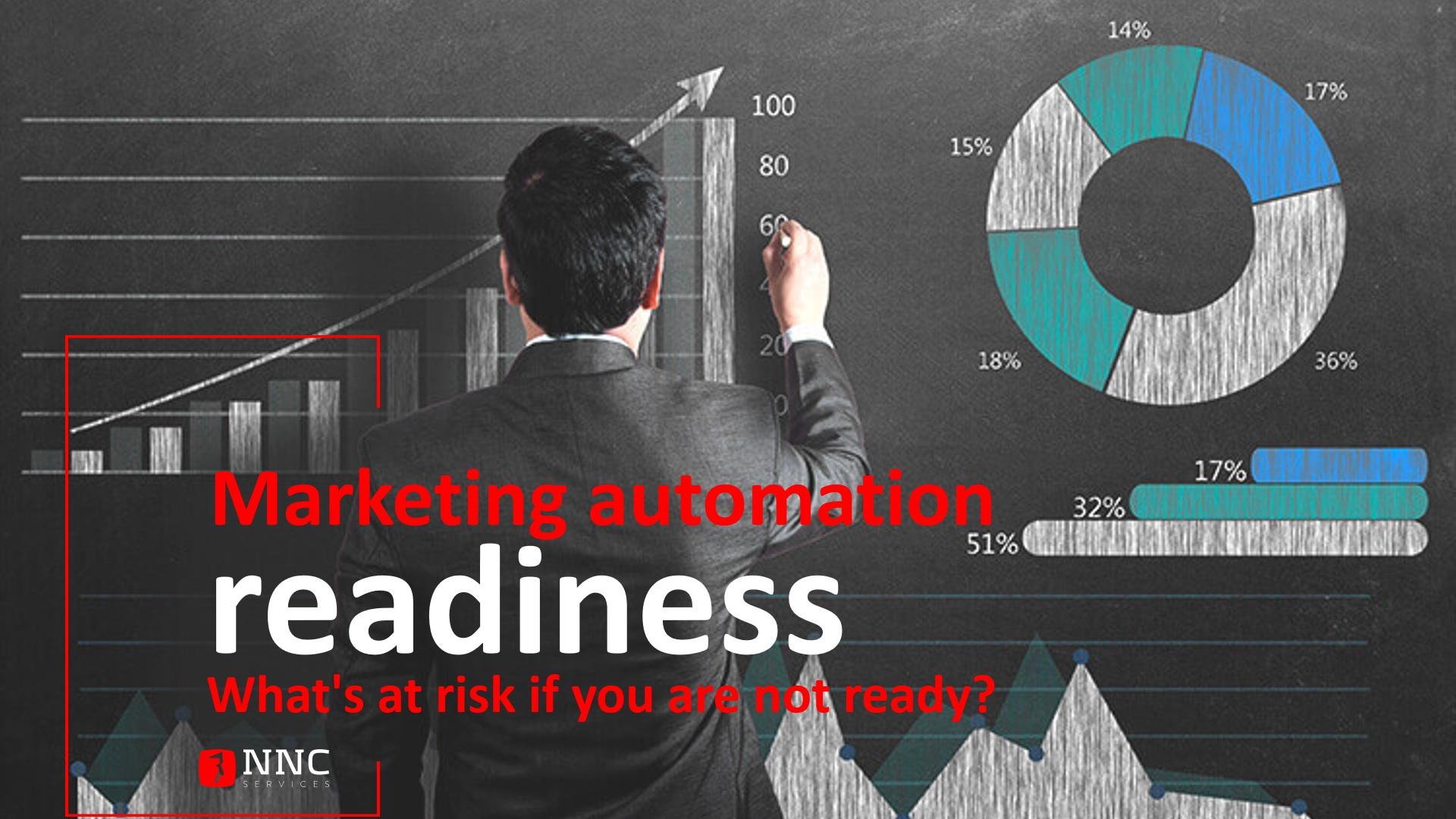 Marketing-Automation-Readiness